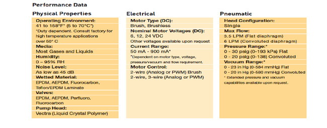 Parker distributor chennai parker hosesparker valvesparker patient monitoring patient monitoring ccuart Images