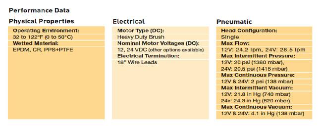 Pumps & Motor Division Chennai - Arvi Hitech